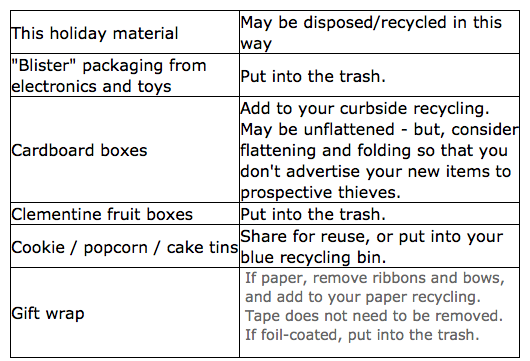 MoCo Recycling Info